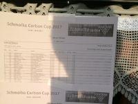 Schmolke Carbon Cup, 11. März 2017